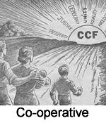Co-operative movement