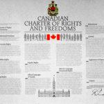 Canadiancharterofrightsandfreedoms